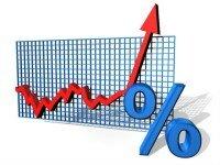 Процентные ставки по автокредиту в 2018 году